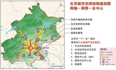 北京城市空间结构规划图(2004年—2020年)