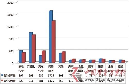 深圳福田区的明先生购买格力空调,安装时费用达440元,占新机价格的25%