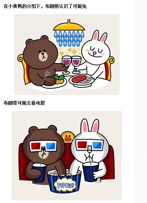 布朗熊和可妮兔约会_布朗熊可妮兔约会表情2014搞笑QQ表情23