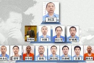 刘汉等36人涉黑案今宣判