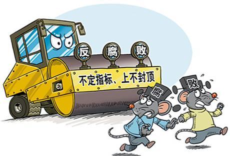中共的政治规矩