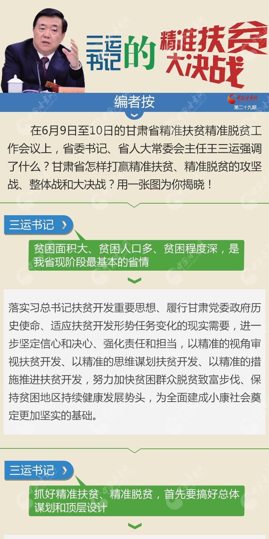 """图解:三运书记的""""精准扶贫""""大决战"""