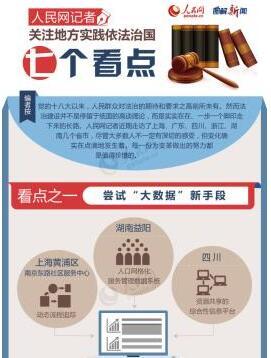 图解:人民网记者关注地方实践依法治国的七个看点