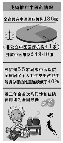 甘肃两会丨甘肃省次均门诊住院费近三年均为全国最低