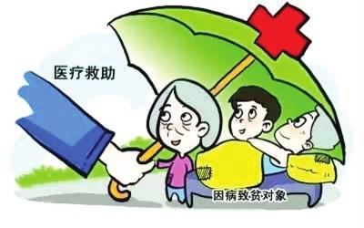甘肃省对患有大病和长期慢性病农村贫困人口实施分类分批救治