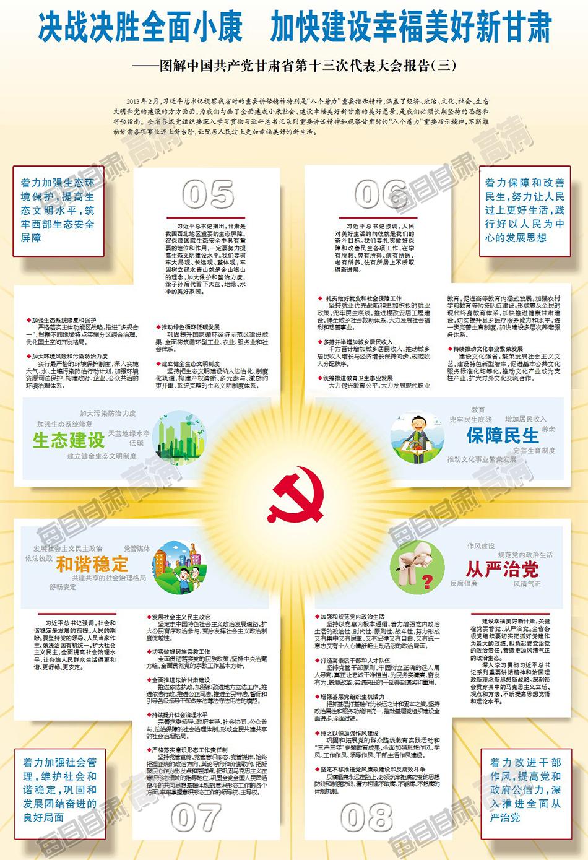 图解省第十三次党代会报告(三)
