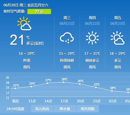 """暖湿气流逐渐增强 本周陇原大地进入""""阵雨模式"""""""