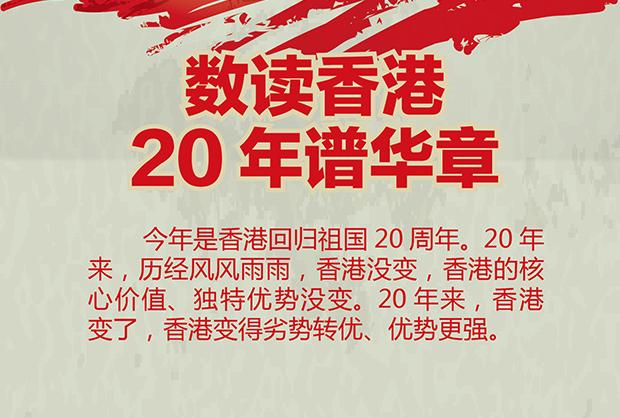 【图解】数读香港 20年谱华章