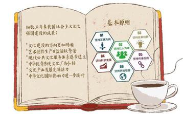 【理上网来·喜迎十九大】五年来中国文化成果知多少?
