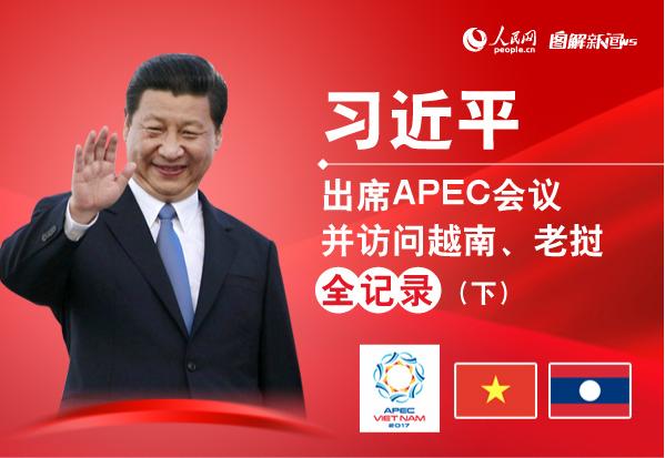 图解:习近平出席APEC会议并访问越南、老挝全记录(下)