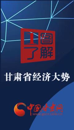图解:一图了解甘肃省经济大势