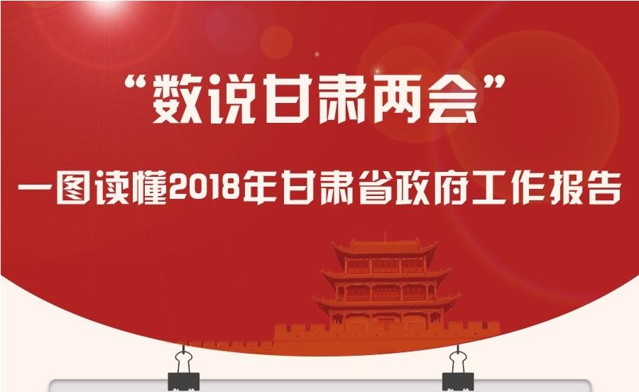 【数说地方两会】一图读懂2018年甘肃省政府工作报告