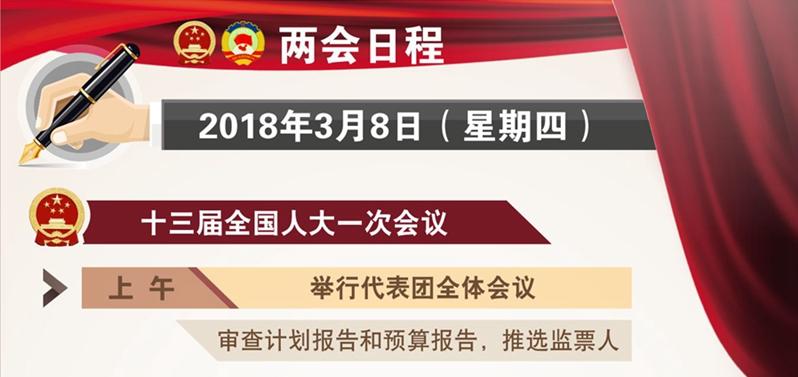 【预告】3月8日:人代会审查计划报告和预算报告 政协举行第二次全体会议