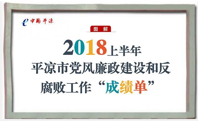 """一图读懂:2018上半年平凉市党风廉政建设和反腐败工作""""成绩单"""""""