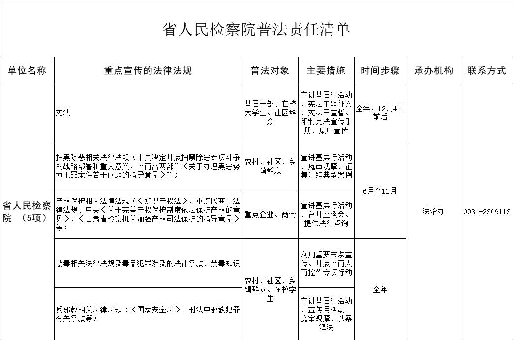 甘肃省人民检察院普法责任清单