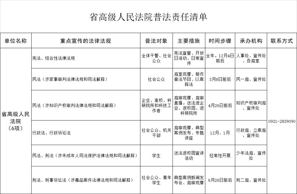 甘肃省高级人民法院普法责任清单