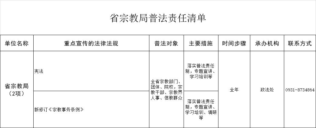 甘肃省宗教局普法责任清单