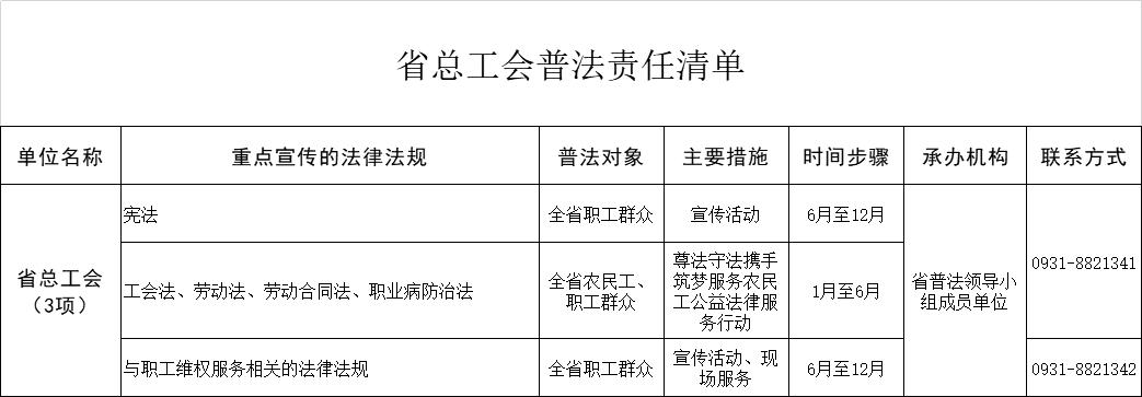 甘肃省总工会普法责任清单