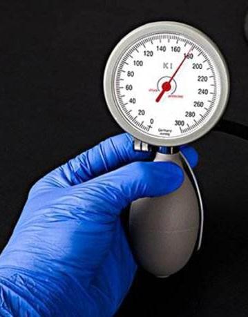 《甘肃省高血压防治实施方案(2018版)》出台