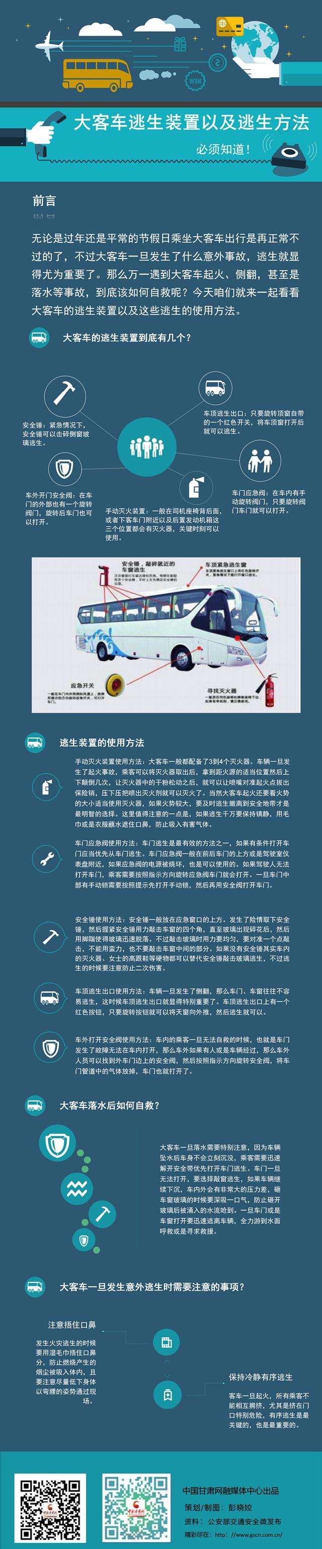图解 | 大客车逃生装置以及逃生方法,必须知道!