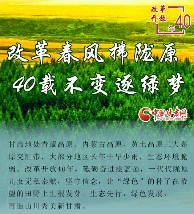 图解 | 改革春风拂陇原 40载不变逐绿梦
