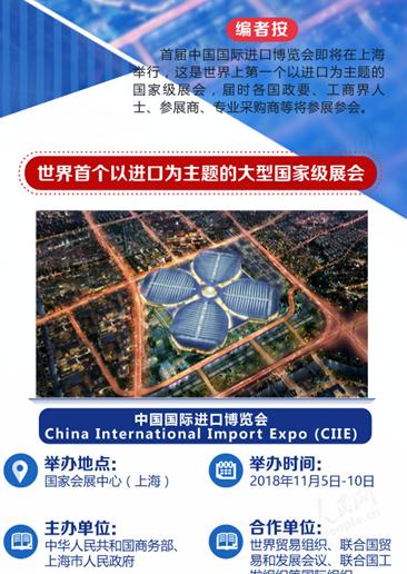 一图了解首届中国国际进口博览会