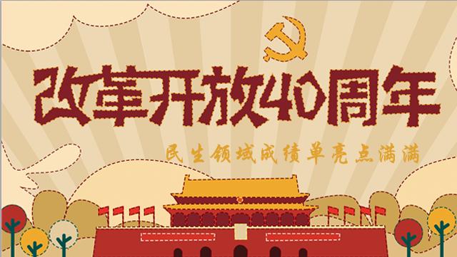 图解丨【改革开放四十年】 数说我国民生领域五大亮点!