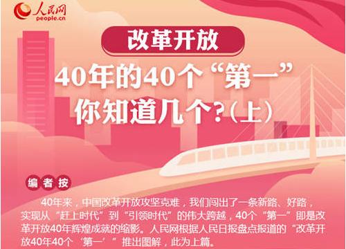 【图解】改革开放40年的40个