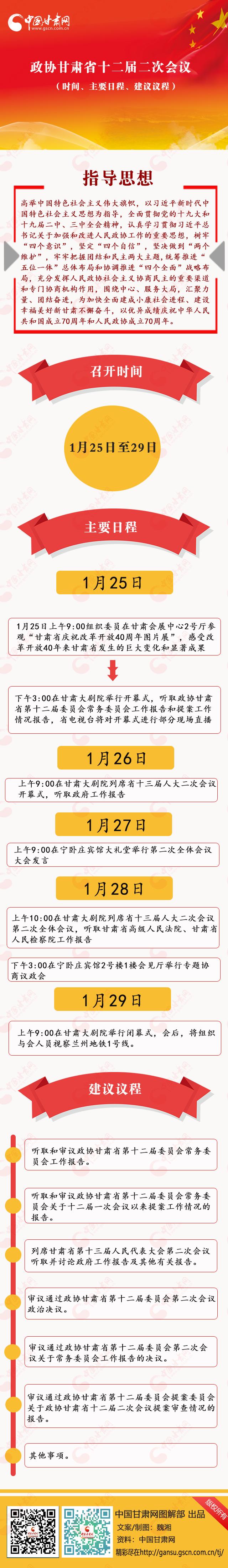 图解:政协甘肃省十二届二次会议(时间、主要日程)