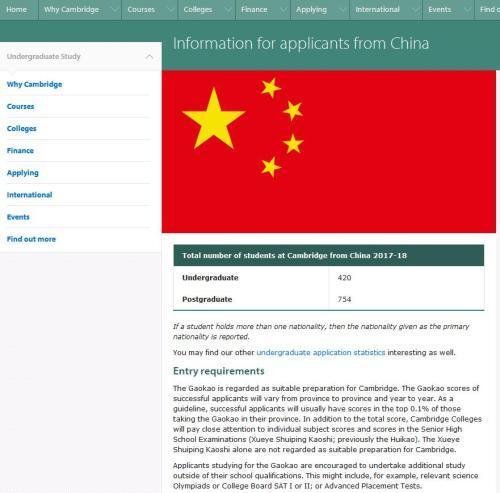剑桥大学承认中国高考成绩要求全省排前0.1%
