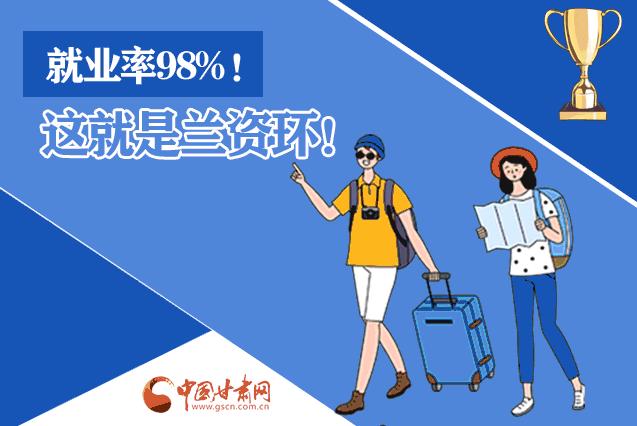 【2019全国网络媒体甘肃高校行】图解丨就业率98%,这就是兰资环!