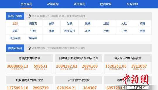 甘肃让财政惠民惠农补贴资金全部公示在网上,接受公众监督。 钟欣 摄