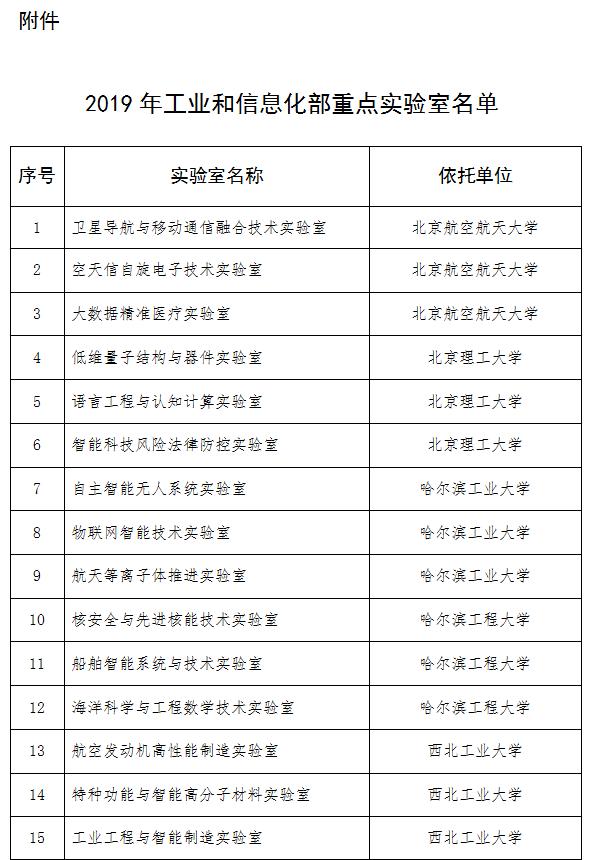 http://www.reviewcode.cn/bianchengyuyan/81669.html