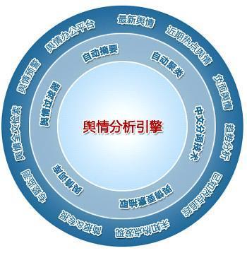 【舆情课堂】地方政府危机事件网络舆情引导流程图V2.0