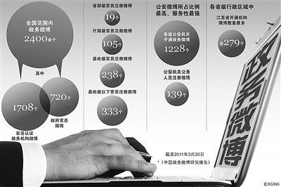【舆情课堂】避免官方微博发布不当带来的舆论风波