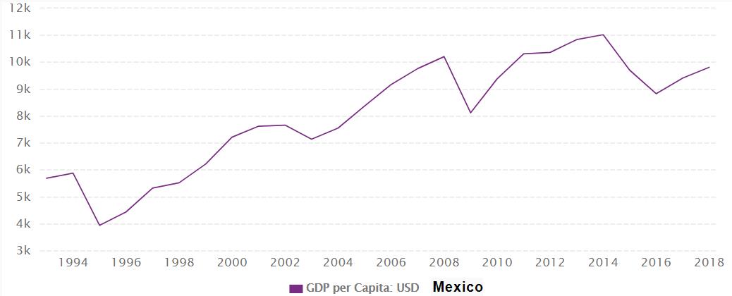 新疆人均gdp_解析新疆的经济发展:GDP总量调高,人均GDP仍未达到历史较好水平
