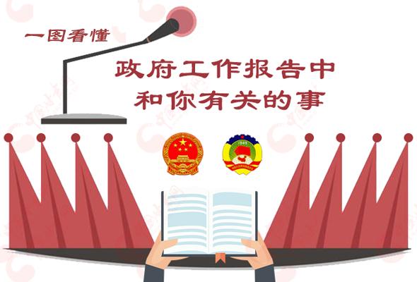 2020甘肃两会|一图读懂政府报告中和你有关的事