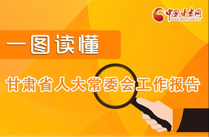 2020甘肃两会|一图读懂甘肃省人大常委会工作报告