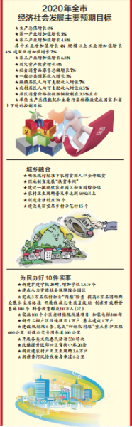 http://www.weixinrensheng.com/qichekong/1450540.html