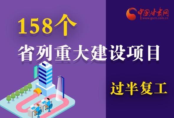 数说|甘肃158个省列重大建设项目 已复工过半!
