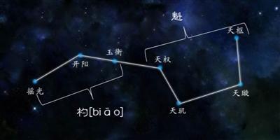 甘肃省科技馆开启线上主题科普活动一起来领略璀璨星空的神奇