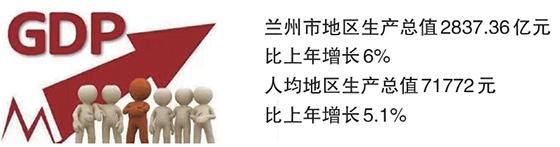 http://www.lzhmzz.com/lanzhoujingji/141746.html