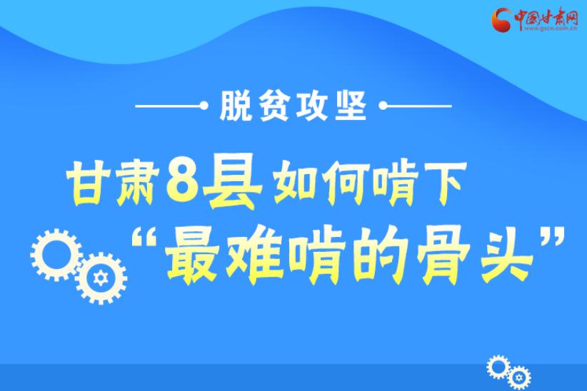 """图解丨冲刺脱贫攻坚,甘肃8个未摘帽县将""""吃小灶"""""""