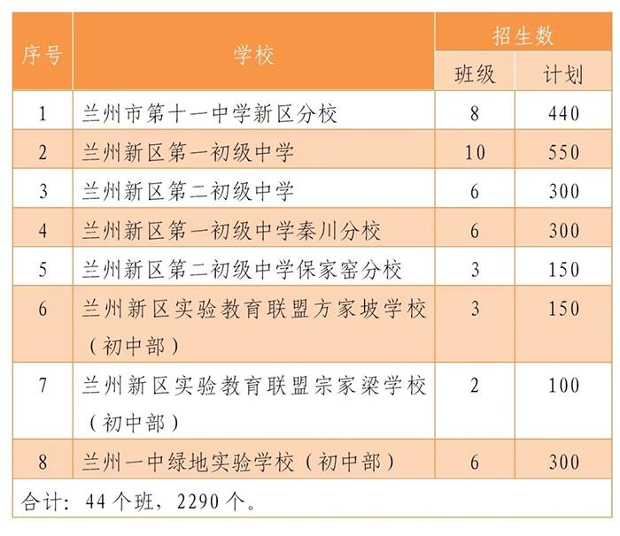 http://www.lzhmzz.com/tiyuyundong/113919.html