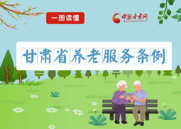 一图读懂甘肃省养老服务条例