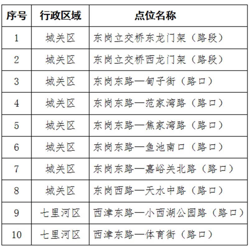 http://www.lzhmzz.com/lanzhoufangchan/113209.html