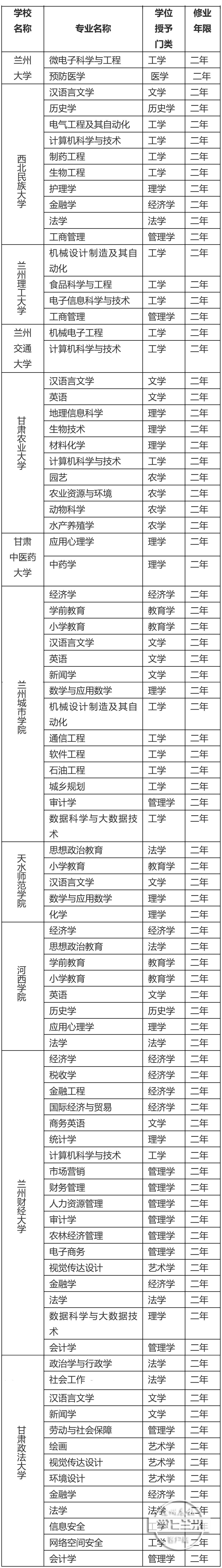 http://www.lzhmzz.com/lanzhoufangchan/116599.html