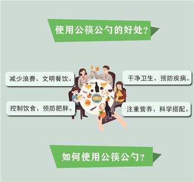 图解|分餐进食、倡导公勺公筷,你用起来了吗?