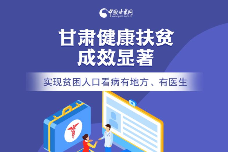 【中国的脱贫智慧】甘肃健康扶贫成效显著!实现贫困人口看病有地方、有医生