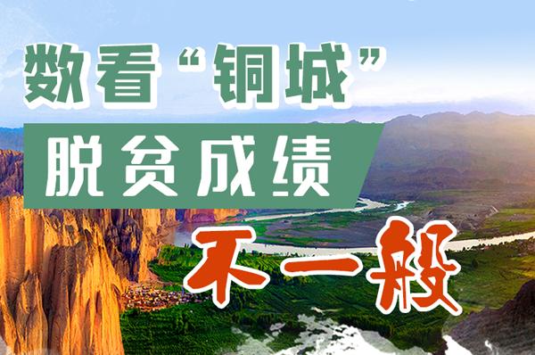 """【中国的脱贫智慧】数看""""铜城""""脱贫成绩不一般"""